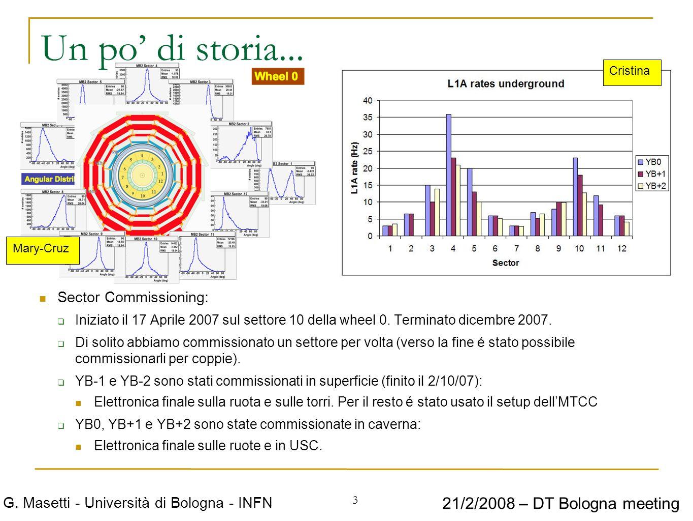 3 G. Masetti - Università di Bologna - INFN 21/2/2008 – DT Bologna meeting Un po di storia... Sector Commissioning: Iniziato il 17 Aprile 2007 sul set