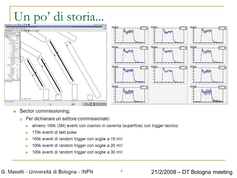 4 G. Masetti - Università di Bologna - INFN 21/2/2008 – DT Bologna meeting Un po di storia... Sector commissioning: Per dichiarare un settore commissi
