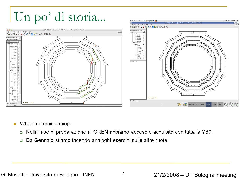 5 G. Masetti - Università di Bologna - INFN 21/2/2008 – DT Bologna meeting Un po di storia... Wheel commissioning: Nella fase di preparazione al GREN