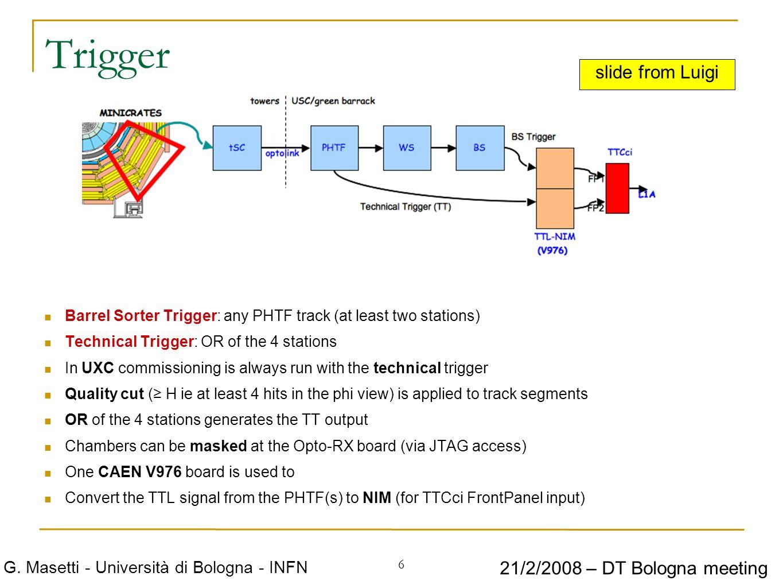 6 G. Masetti - Università di Bologna - INFN 21/2/2008 – DT Bologna meeting Trigger Barrel Sorter Trigger: any PHTF track (at least two stations) Techn
