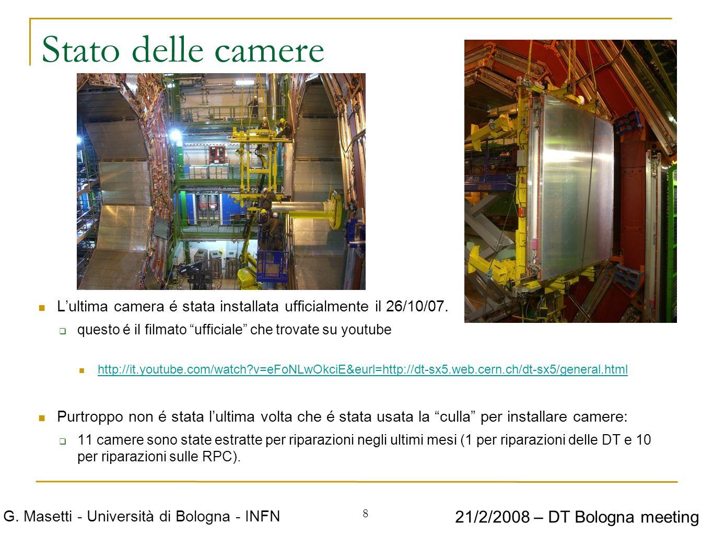 8 G. Masetti - Università di Bologna - INFN 21/2/2008 – DT Bologna meeting Stato delle camere Lultima camera é stata installata ufficialmente il 26/10