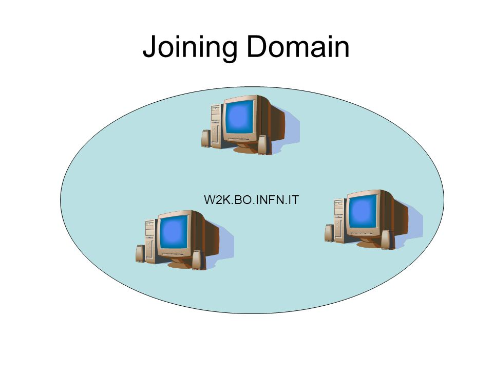 Joining Domain W2K.BO.INFN.IT
