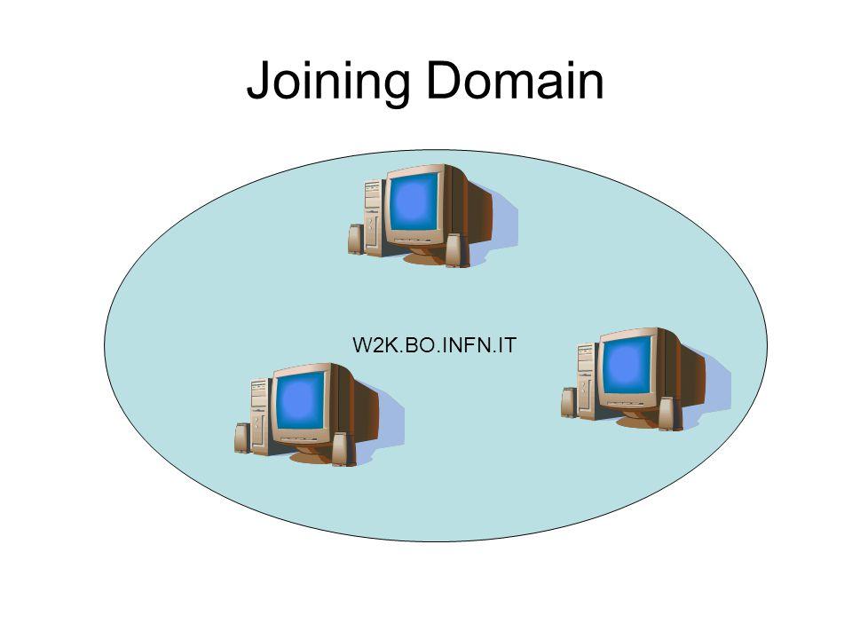 Installazione software Microsoft e di terze parti Installazione automatica in Dominio W2K : Richiede che la macchina venga inserita nel dominio di sezione.