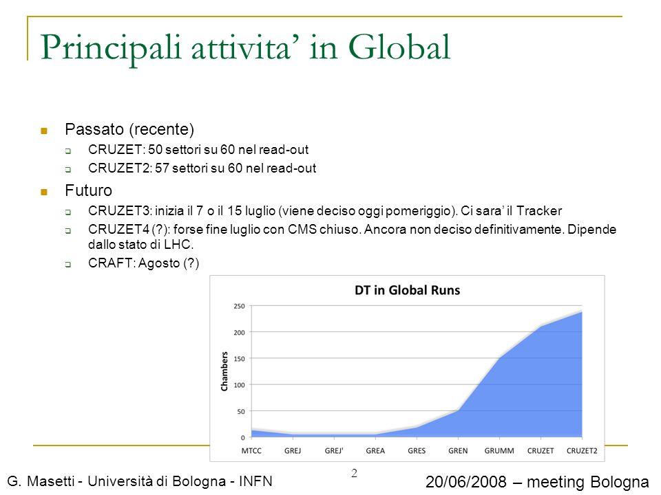 G. Masetti - Università di Bologna - INFN 20/06/2008 – meeting Bologna Principali attivita in Global Passato (recente) CRUZET: 50 settori su 60 nel re
