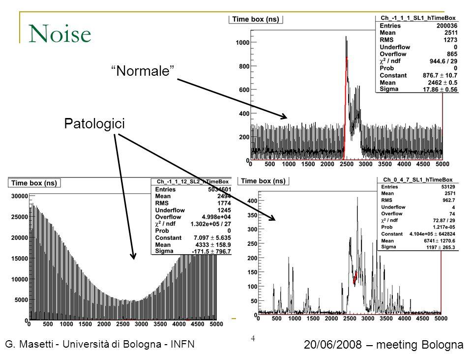 G. Masetti - Università di Bologna - INFN 20/06/2008 – meeting Bologna Noise 4 Normale Patologici