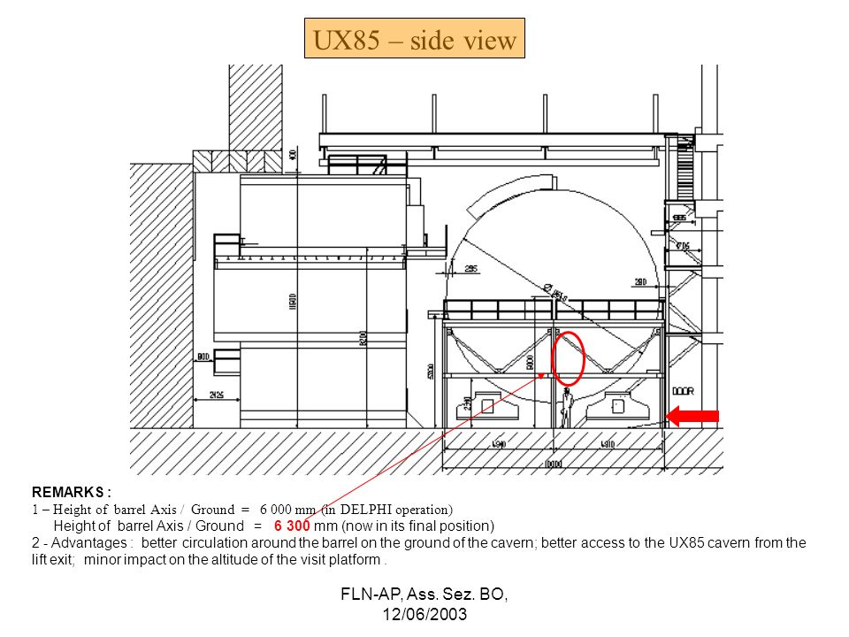 FLN-AP, Ass. Sez. BO, 12/06/2003 LHCb control room DELPHI expo