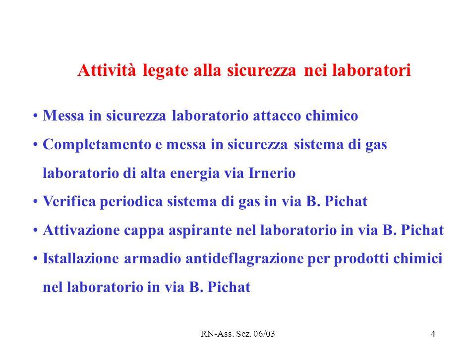 RN-Ass. Sez. 06/034 Attività legate alla sicurezza nei laboratori Messa in sicurezza laboratorio attacco chimico Completamento e messa in sicurezza si