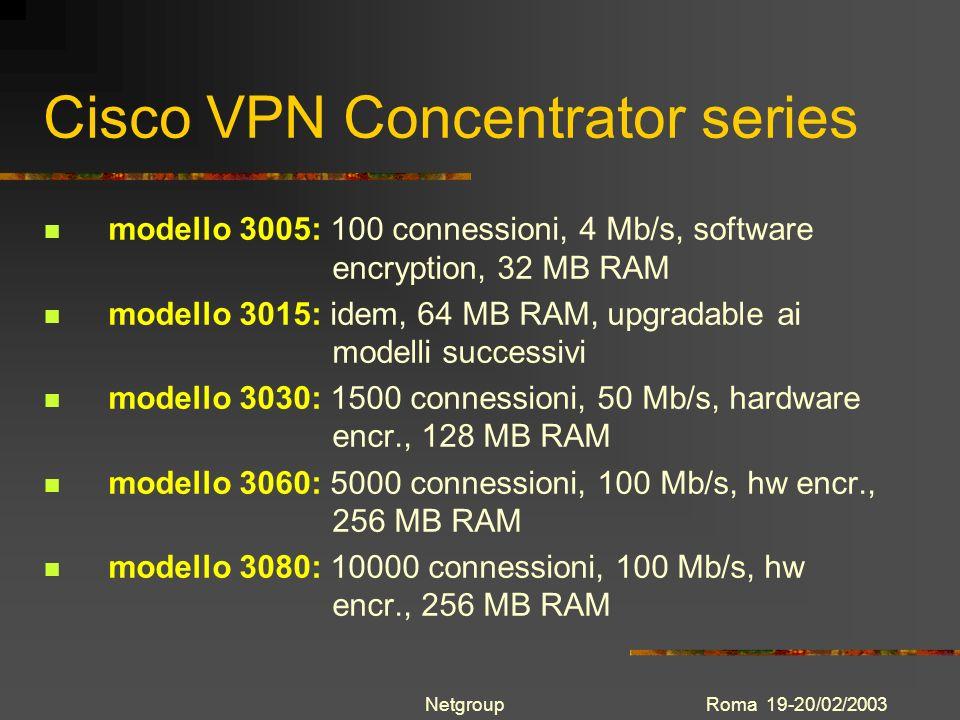 Roma 19-20/02/2003Netgroup Cosa non funziona Non si e riusciti a configurare il VPN server con le due interfacce sulla stessa LAN (configurazione sconsigliata) Protocollo PPTP con criptazione (la documentazione dice che lautenticazione via Radius funziona...)