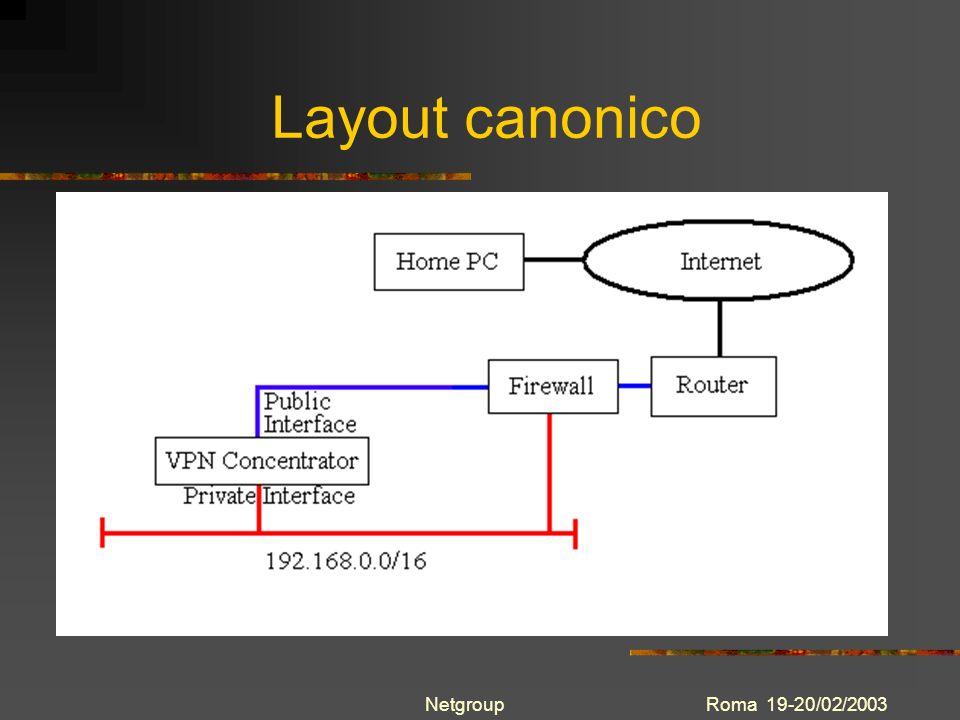 Roma 19-20/02/2003Netgroup Protocollo IPSEC Si deve abilitare sul VPN server il protocollo IPSEC tra quelli accettati dal gruppo che viene utilizzato dal client Il client attiva una connessione IPSEC sulla porta 500 UDP dellinterfaccia pubblica del VPN server Le prove hanno verificato la funzionalita con i tre meccanismi di autenticazione gia visti