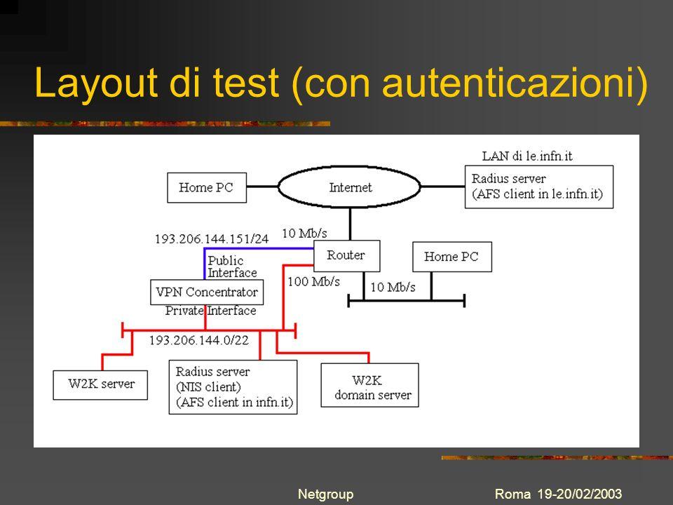 Roma 19-20/02/2003Netgroup Protocollo PPTP (cont.) Se non viene richiesta autenticazione, tutto OK Se viene richiesta autenticazione senza criptazione (PAP e MSCHAP v1), funziona con i tre meccanismi di autenticazione Se viene richiesto il cripting (MSCHAP v1 e v2) lautenticazione funziona solo sul gruppo locale (ma la documentazione dice che funziona anche la autenticazione via Radius)