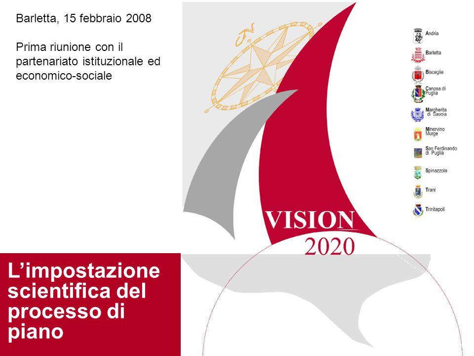 Limpostazione scientifica del processo di piano Barletta, 15 febbraio 2008 Prima riunione con il partenariato istituzionale ed economico-sociale