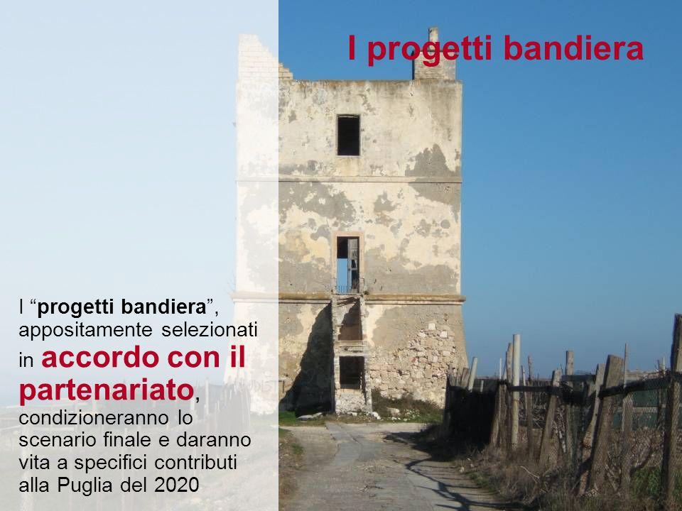 I progetti bandiera I progetti bandiera, appositamente selezionati in accordo con il partenariato, condizioneranno lo scenario finale e daranno vita a specifici contributi alla Puglia del 2020