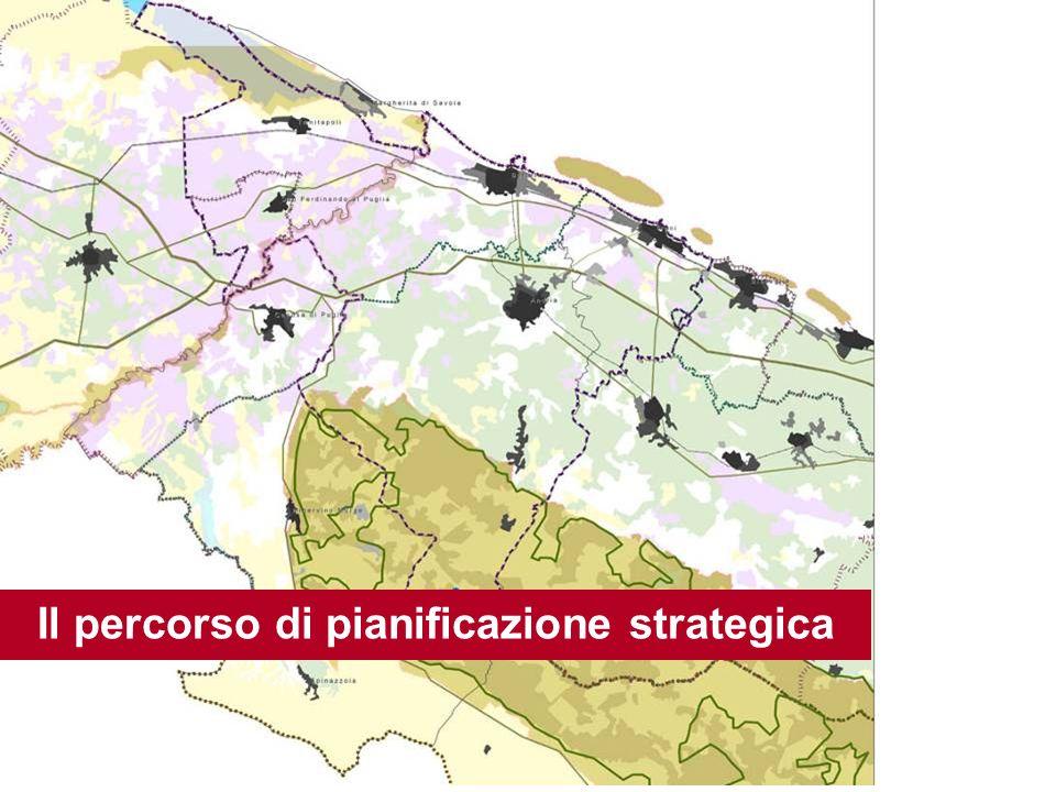 Il percorso di pianificazione strategica