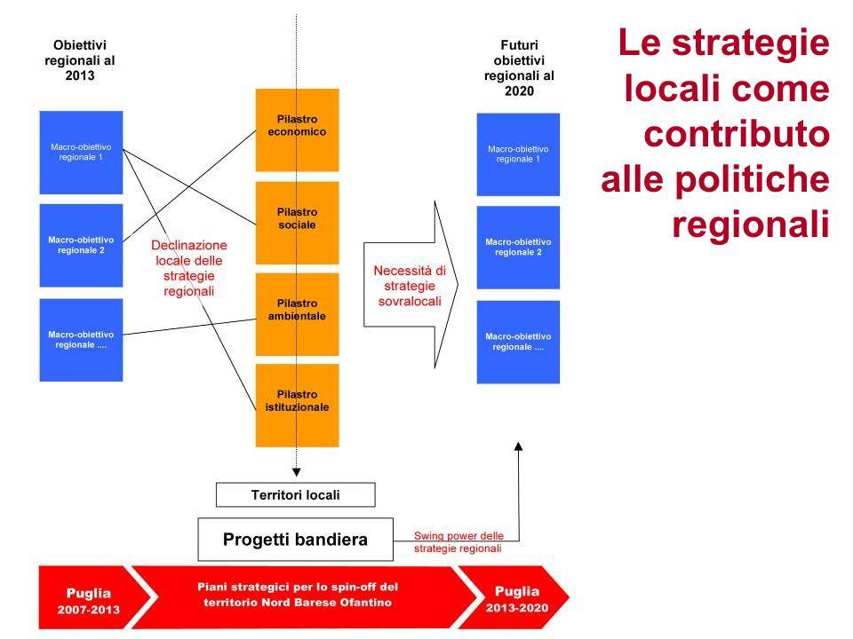 Le strategie locali come contributo alle politiche regionali