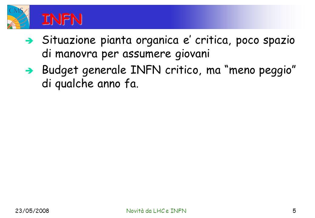 INFN Situazione pianta organica e critica, poco spazio di manovra per assumere giovani Budget generale INFN critico, ma meno peggio di qualche anno fa.