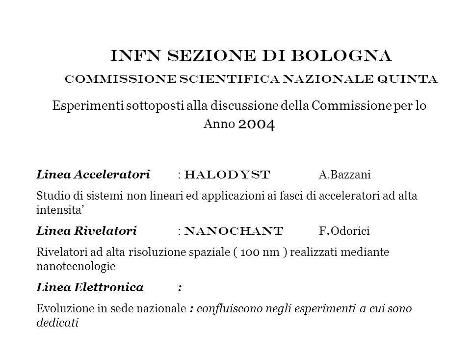 INFN SEZIONE DI BOLoGNA Commissione scientifica nazionale quinta Esperimenti sottoposti alla discussione della Commissione per lo Anno 2004 Linea Acce