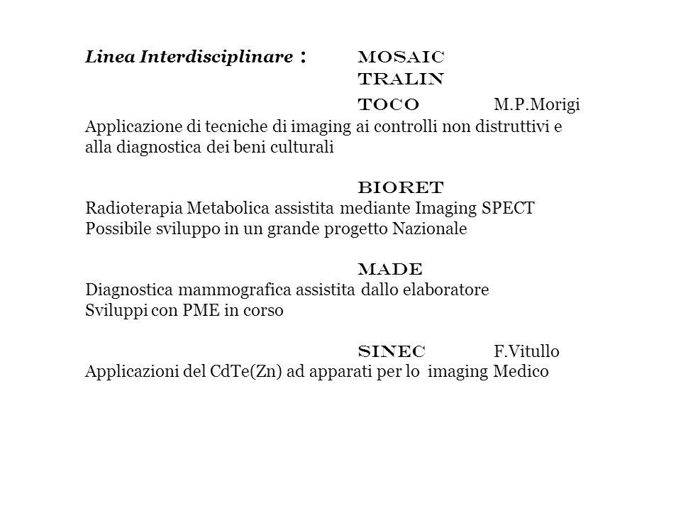 Linea Interdisciplinare : MOSAIC TRALIN TOCO M.P.Morigi Applicazione di tecniche di imaging ai controlli non distruttivi e alla diagnostica dei beni culturali BIORET Radioterapia Metabolica assistita mediante Imaging SPECT Possibile sviluppo in un grande progetto Nazionale MADE Diagnostica mammografica assistita dallo elaboratore Sviluppi con PME in corso SINEC F.Vitullo Applicazioni del CdTe(Zn) ad apparati per lo imaging Medico