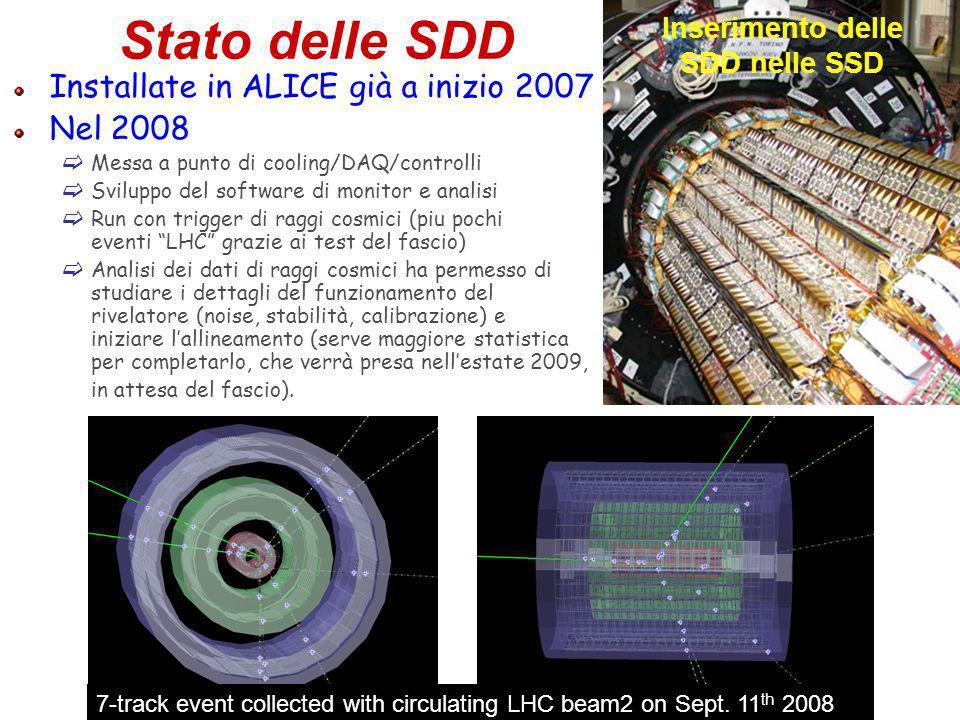 Stato delle SDD Installate in ALICE già a inizio 2007 Nel 2008 Messa a punto di cooling/DAQ/controlli Sviluppo del software di monitor e analisi Run con trigger di raggi cosmici (piu pochi eventi LHC grazie ai test del fascio) Analisi dei dati di raggi cosmici ha permesso di studiare i dettagli del funzionamento del rivelatore (noise, stabilità, calibrazione) e iniziare lallineamento (serve maggiore statistica per completarlo, che verrà presa nellestate 2009, in attesa del fascio).