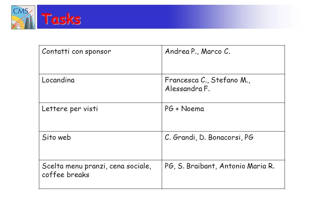 Tasks Contatti con sponsorAndrea P., Marco C. LocandinaFrancesca C., Stefano M., Alessandra F.