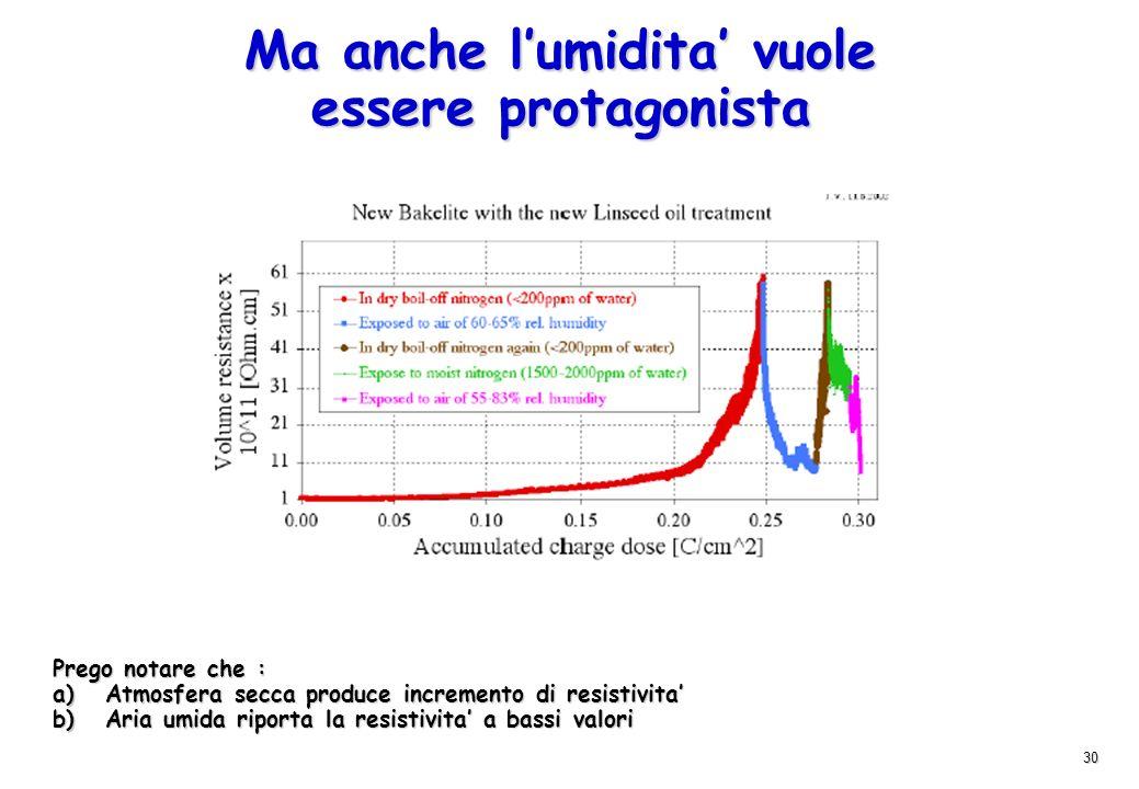 30 Ma anche lumidita vuole essere protagonista Prego notare che : a)Atmosfera secca produce incremento di resistivita b)Aria umida riporta la resistiv
