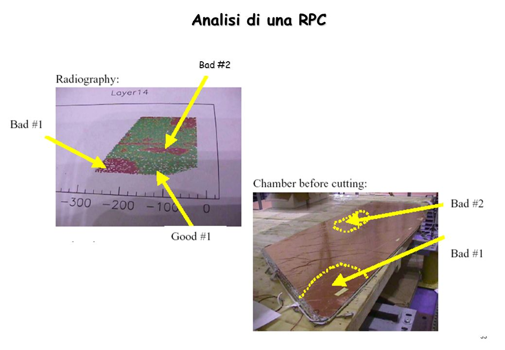 33 Bad #2 Analisi di una RPC