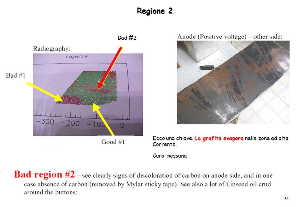 35 Bad #2 Ecco una chiave. La grafite evapora nelle zone ad alta Corrente. Cura: nessuna Regione 2