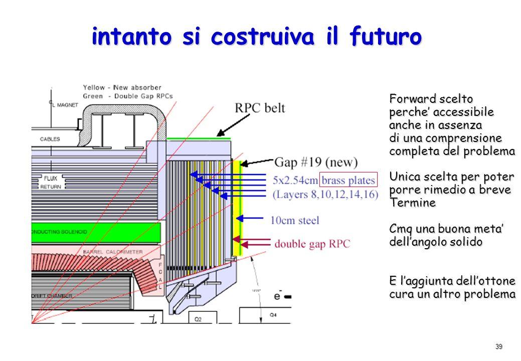 39 intanto si costruiva il futuro Forward scelto perche accessibile anche in assenza di una comprensione completa del problema Unica scelta per poter