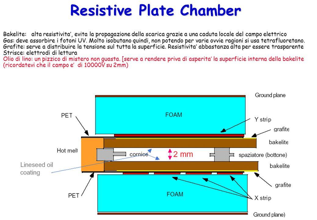 4 Resistive Plate Chamber Bakelite: alta resistivita, evita la propagazione della scarica grazie a una caduta locale del campo elettrico Gas: deve ass
