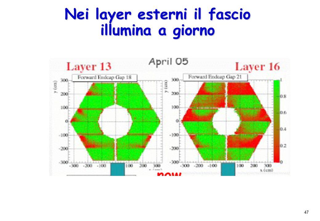 47 Nei layer esterni il fascio illumina a giorno
