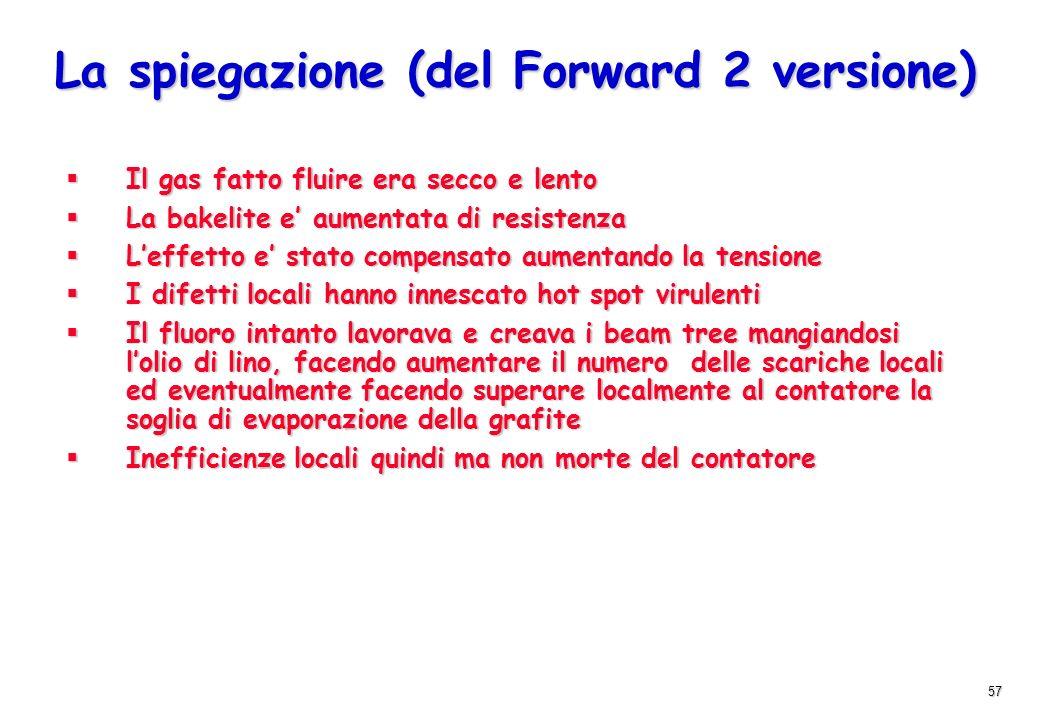 57 La spiegazione (del Forward 2 versione) Il gas fatto fluire era secco e lento Il gas fatto fluire era secco e lento La bakelite e aumentata di resi