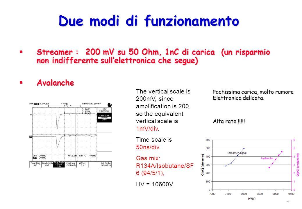 6 Due modi di funzionamento Streamer : 200 mV su 50 Ohm, 1nC di carica (un risparmio non indifferente sullelettronica che segue) Streamer : 200 mV su