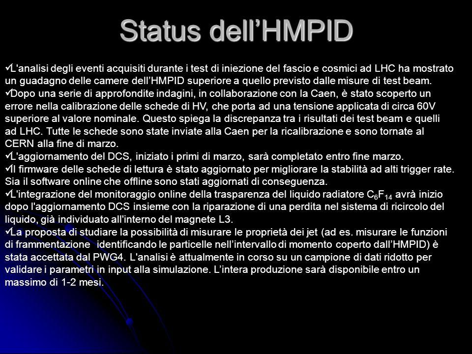 L analisi degli eventi acquisiti durante i test di iniezione del fascio e cosmici ad LHC ha mostrato un guadagno delle camere dellHMPID superiore a quello previsto dalle misure di test beam.