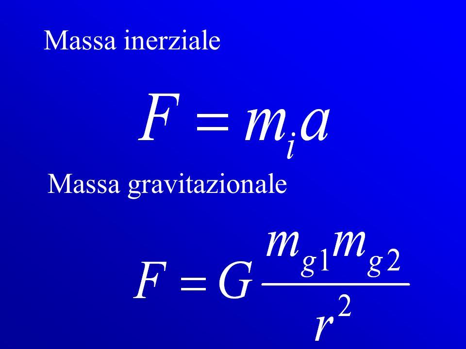 Principio di equivalenza debole Einstein (1907): Il rapporto è indipendente dalla composizione dei corpi Principio della relatività generale