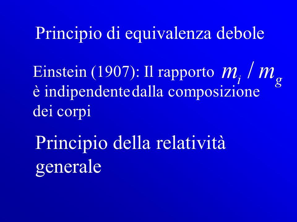 Verifica principio di equivalenza debole Valori sperimentali di implicano la violazione del principio.