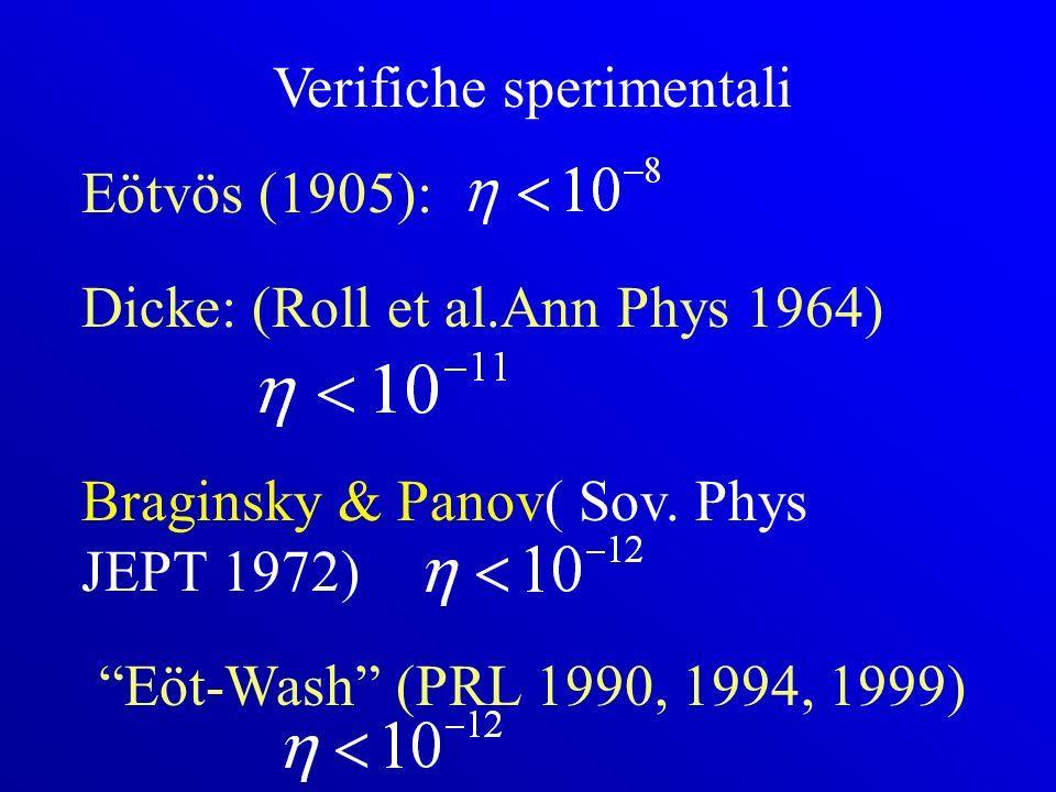 Verifiche sperimentali Eötvös (1905): Dicke: (Roll et al.Ann Phys 1964) Braginsky & Panov( Sov.