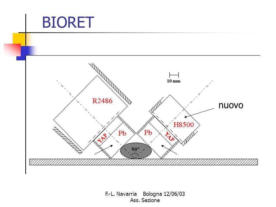 F.-L. Navarria Bologna 12/06/03 Ass. Sezione BIORET nuovo