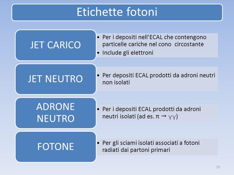 10 Per i depositi nellECAL che contengono particelle cariche nel cono circostante Include gli elettroni JET CARICO Per depositi ECAL prodotti da adroni neutri non isolati JET NEUTRO Per i depositi ECAL prodotti da adroni neutri isolati (ad es.