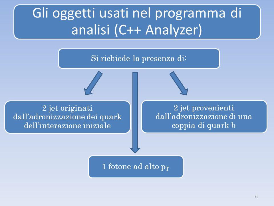 6 Gli oggetti usati nel programma di analisi (C++ Analyzer) Si richiede la presenza di: 2 jet originati dalladronizzazione dei quark dellinterazione iniziale 2 jet provenienti dalladronizzazione di una coppia di quark b 1 fotone ad alto p T