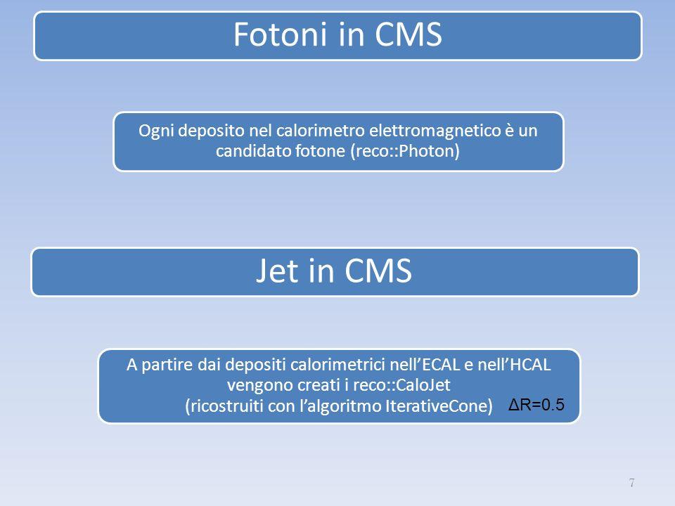 Fotoni in CMS 7 Ogni deposito nel calorimetro elettromagnetico è un candidato fotone (reco::Photon) Jet in CMS A partire dai depositi calorimetrici nellECAL e nellHCAL vengono creati i reco::CaloJet (ricostruiti con lalgoritmo IterativeCone) ΔR=0.5
