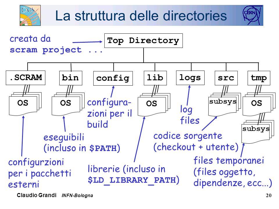 Claudio Grandi INFN-Bologna 20 La struttura delle directories Top Directory srclib bin tmp config logs.SCRAM subsys OS subsys codice sorgente (checkout + utente) files temporanei (files oggetto, dipendenze, ecc...) librerie (incluso in $LD_LIBRARY_PATH ) configura- zioni per il build creata da scram project...