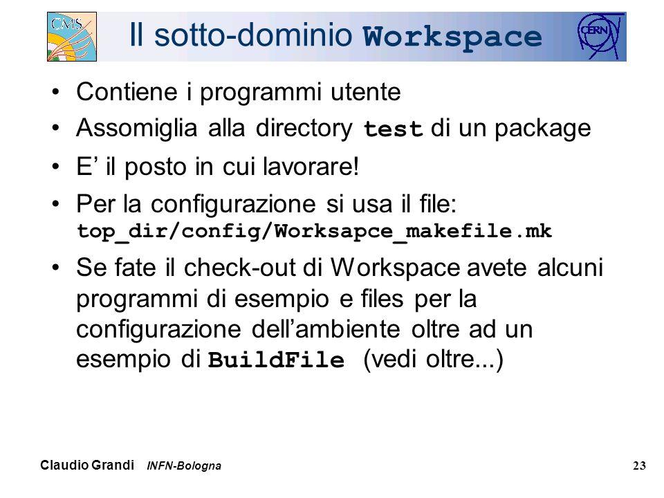 Claudio Grandi INFN-Bologna 23 Il sotto-dominio Workspace Contiene i programmi utente Assomiglia alla directory test di un package E il posto in cui lavorare.