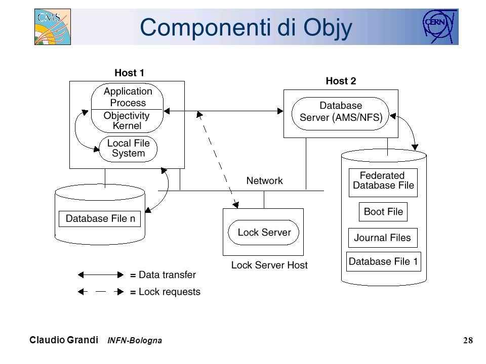 Claudio Grandi INFN-Bologna 28 Componenti di Objy
