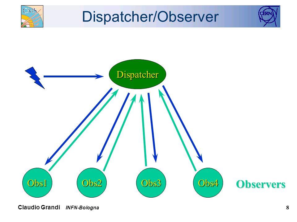 Claudio Grandi INFN-Bologna 8 Dispatcher/Observer Obs1Obs2Obs3 Dispatcher Obs4 Observers