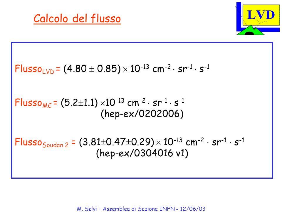 M. Selvi – Assemblea di Sezione INFN - 12/06/03 Calcolo del flusso Flusso LVD = (4.80 0.85) 10 -13 cm -2 sr -1 s -1 Flusso MC = (5.2 1.1) 10 -13 cm -2