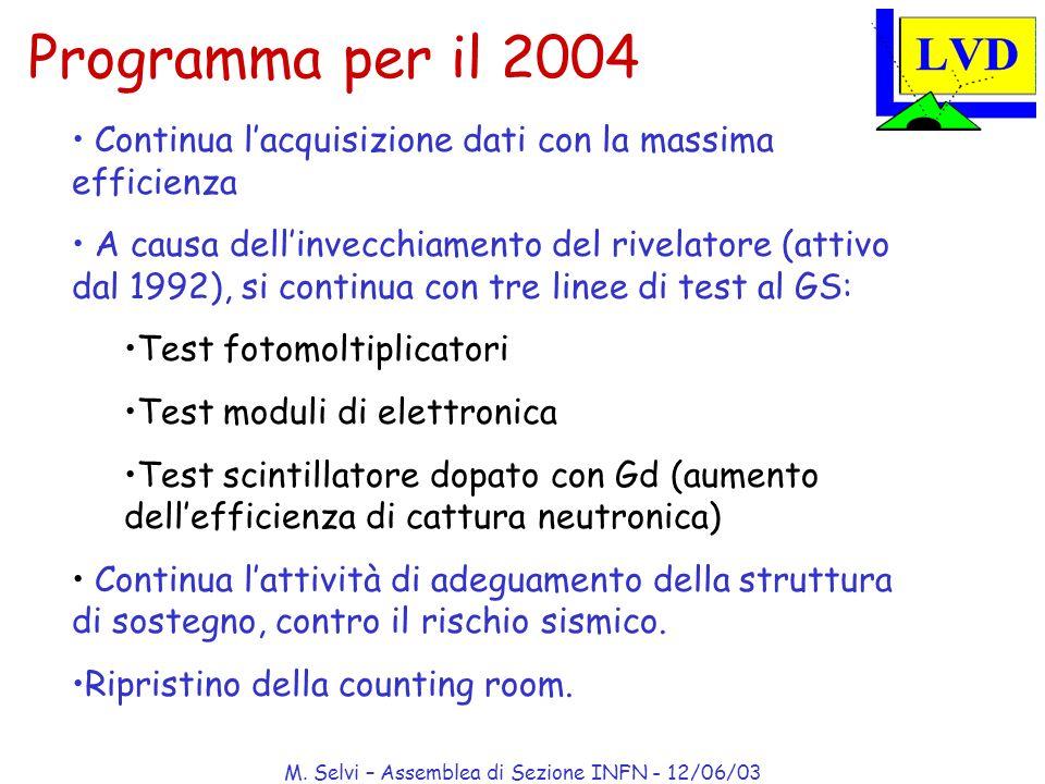 M. Selvi – Assemblea di Sezione INFN - 12/06/03 Programma per il 2004 Continua lacquisizione dati con la massima efficienza A causa dellinvecchiamento