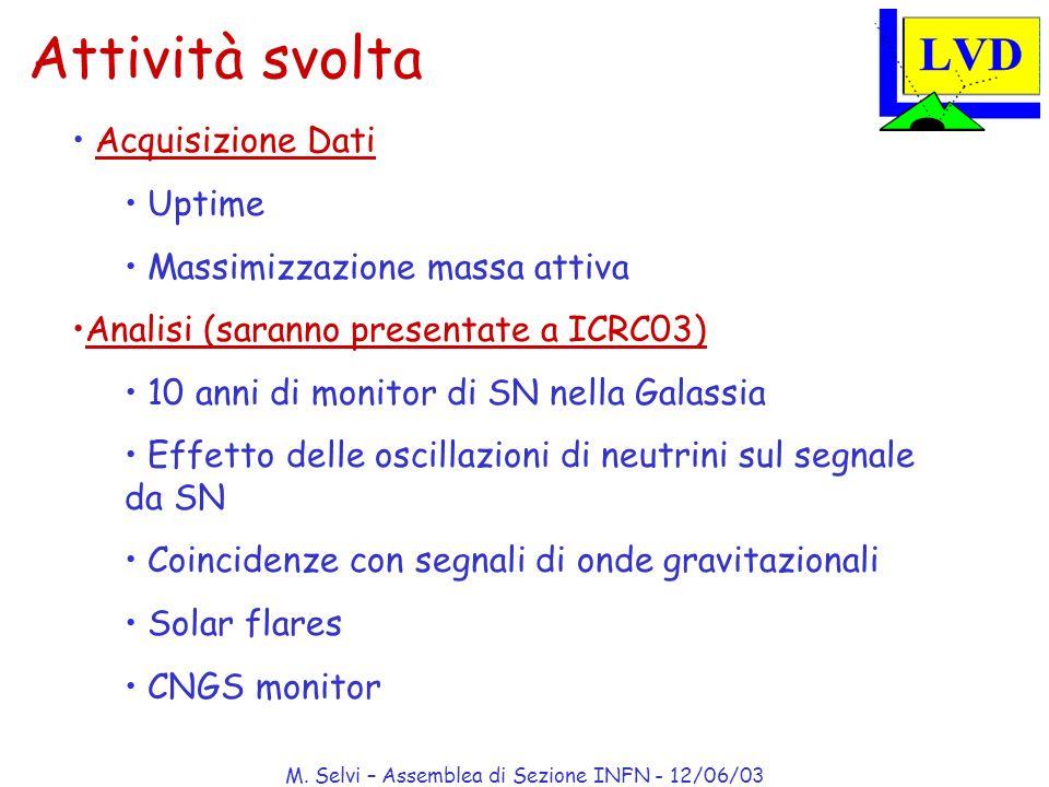 M. Selvi – Assemblea di Sezione INFN - 12/06/03 Attività svolta Acquisizione Dati Uptime Massimizzazione massa attiva Analisi (saranno presentate a IC