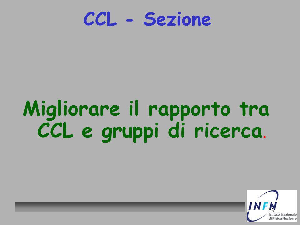 19 CCL - Sezione Migliorare il rapporto tra CCL e gruppi di ricerca.