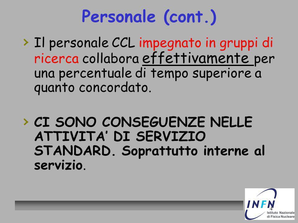 4 Personale (cont.) Il personale CCL impegnato in gruppi di ricerca collabora effettivamente per una percentuale di tempo superiore a quanto concordat