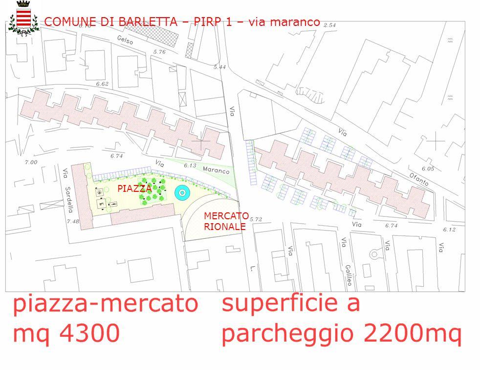 COMUNE DI BARLETTA – PIRP 1 – via maranco MERCATO RIONALE PIAZZA