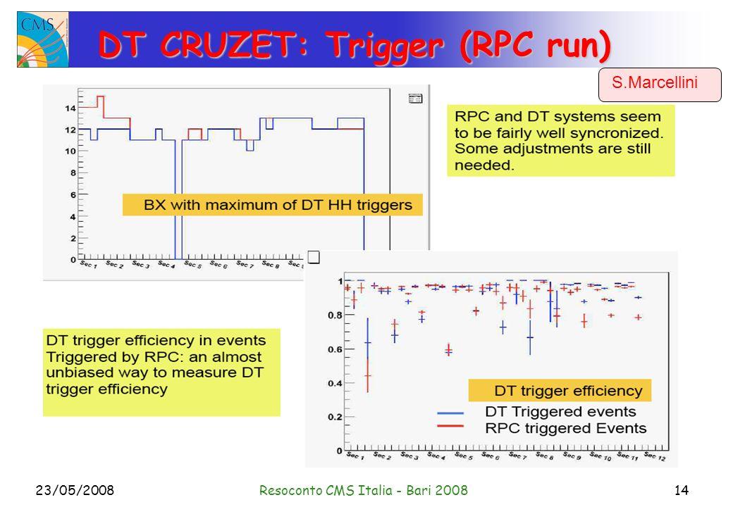 23/05/2008Resoconto CMS Italia - Bari 200814 DT CRUZET: Trigger (RPC run) S.Marcellini